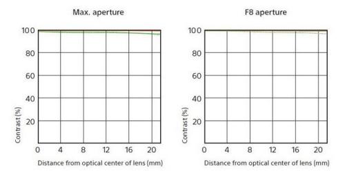 索尼发布低功耗物联网电路板SPRESENSE™